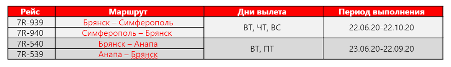 «РусЛайн» запускает рейсы Брянск – Анапа и Брянск – Симферополь