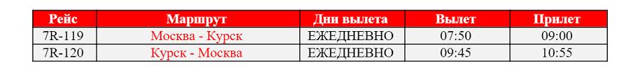 «РусЛайн» возобновляет рейсы из Курска в Москву с 15 июня