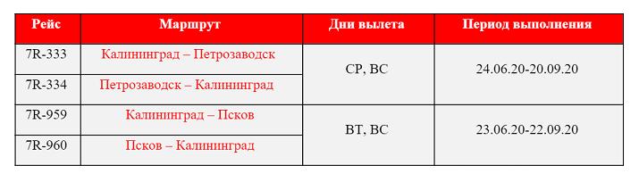 Авиакомпания «РусЛайн» открыла продажу билетов на рейсы из Калининграда в Петрозаводск и Псков