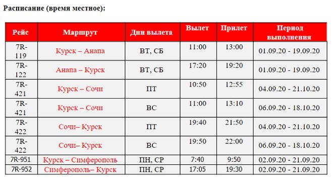 Авиакомпания «РусЛайн» продлевает выполнение рейсов из Курска в Анапу и Симферополь