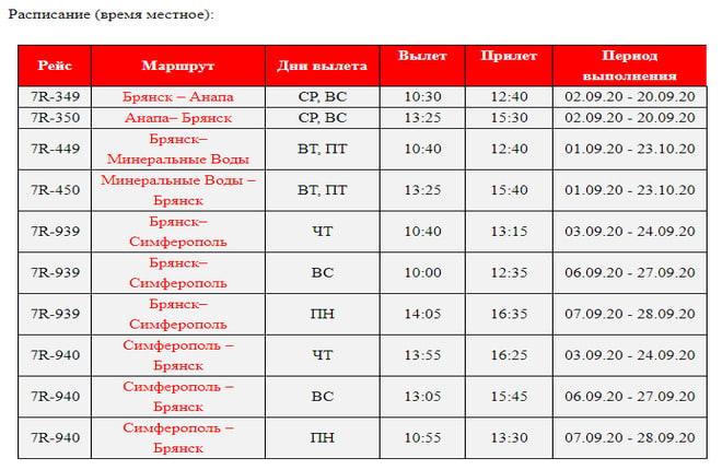 авиакомпания РусЛайн расписание рейсов