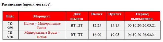 Авиакомпания «РусЛайн» расписание Псков и Минеральные Воды